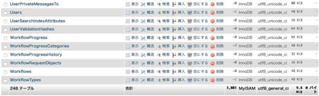 12_concrete5_database_tables