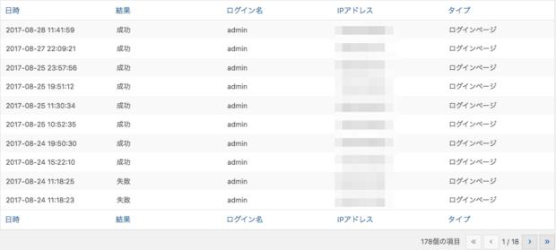 siteguardのアクセスログの画面